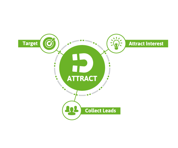 LCM-Logo-attract